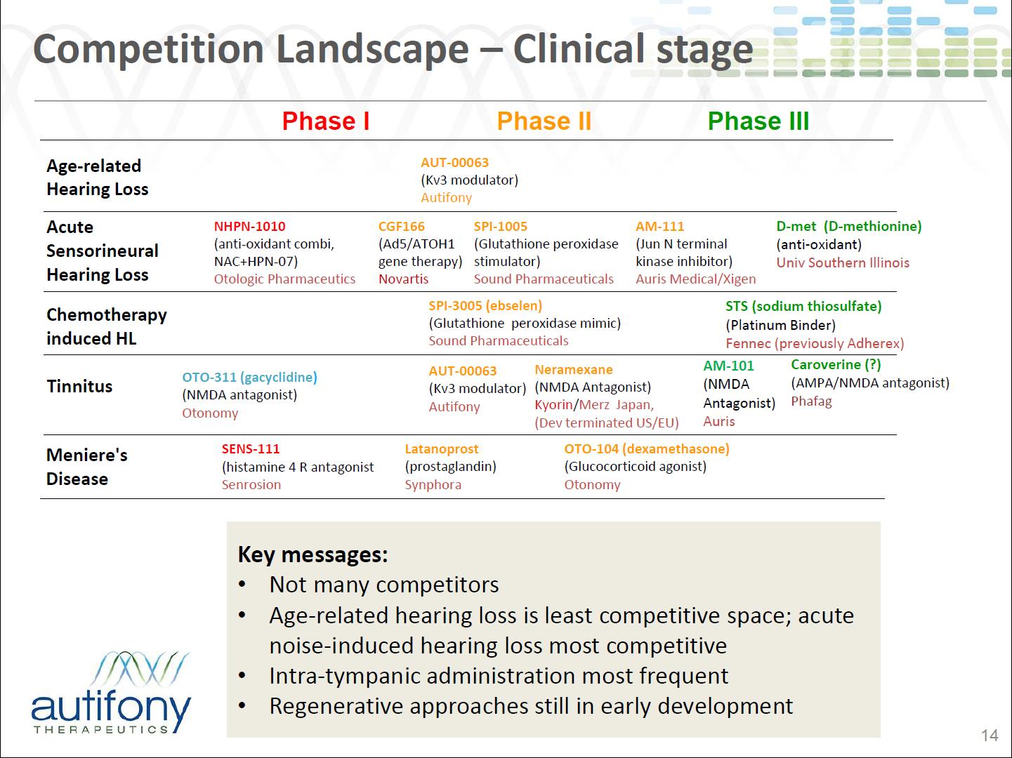 1-autifony-competition-landscape.png