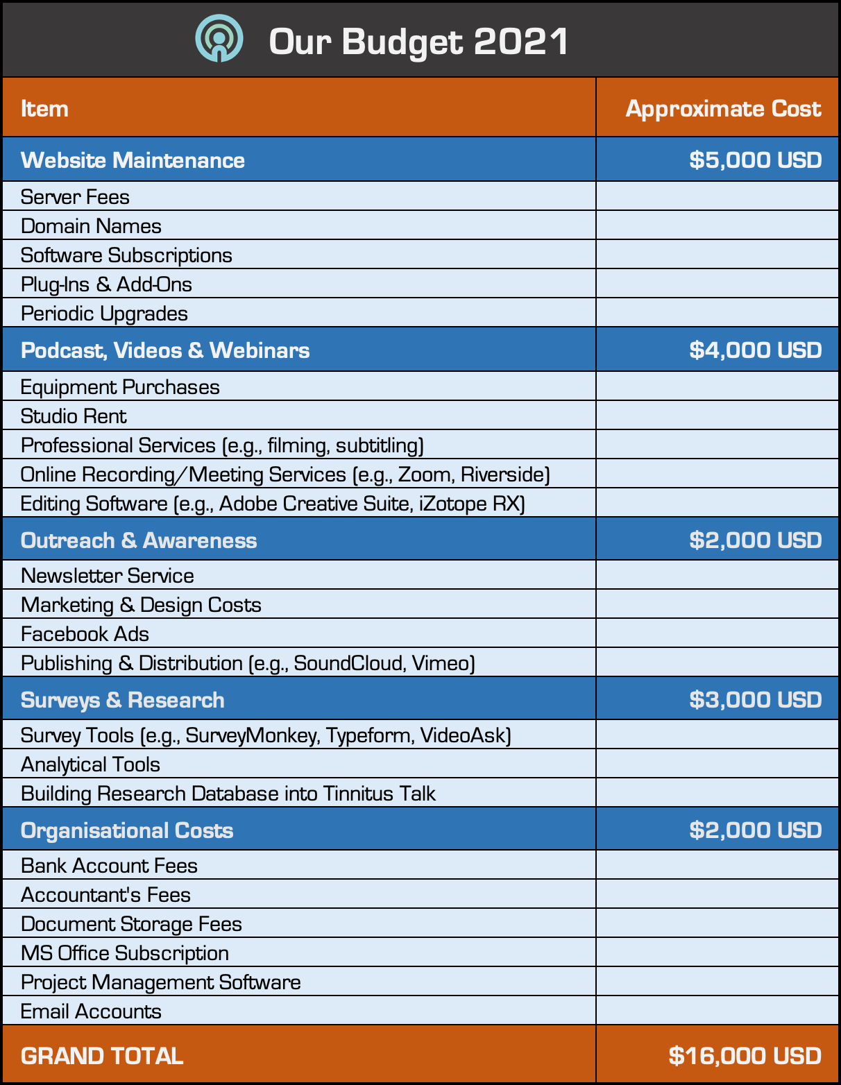 approximate-annual-costs-2021.png