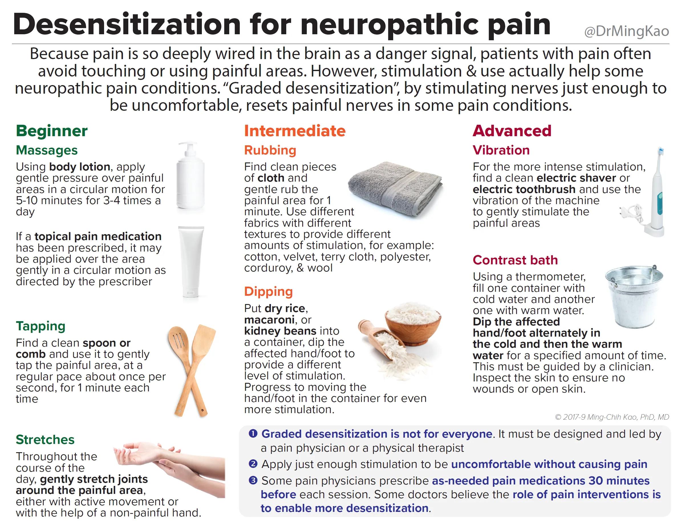 desensitization-neuropathic-tinnitus-hyperacusis.png