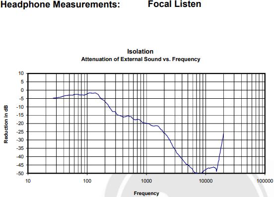 focal_listen.PNG
