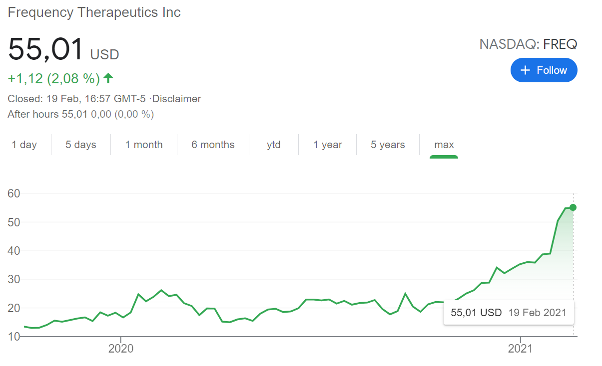 Frequency Therapeutics Stock.png
