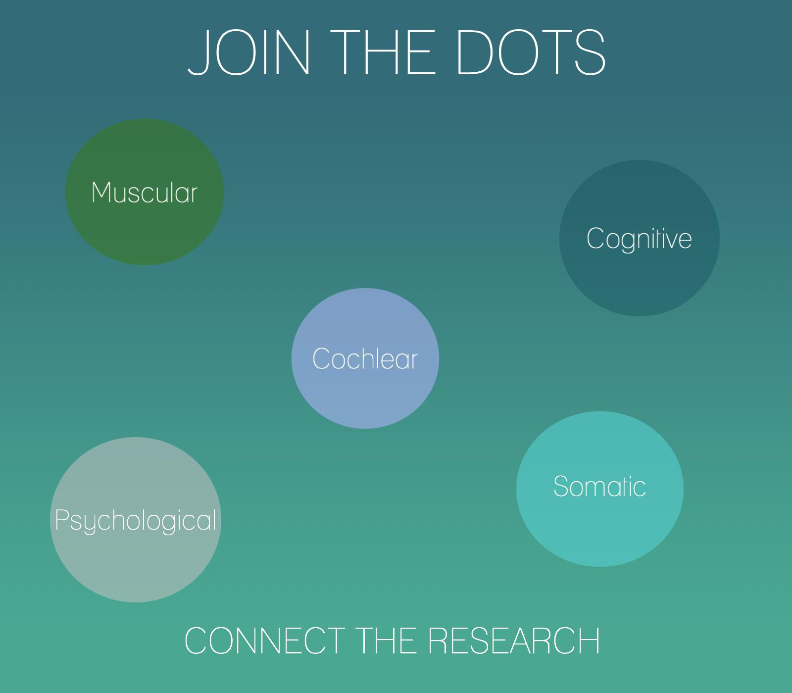 Join the dots pic.jpeg