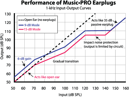 mp915_graph3_opt.png