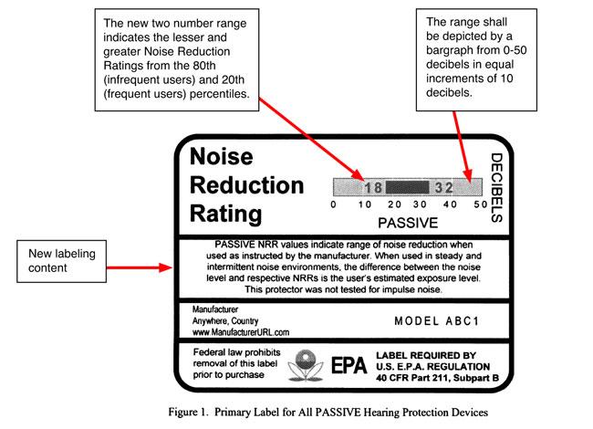 new-nrr-rating.jpg