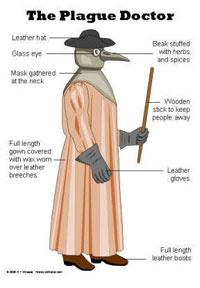 plague-doctor-costume.jpg