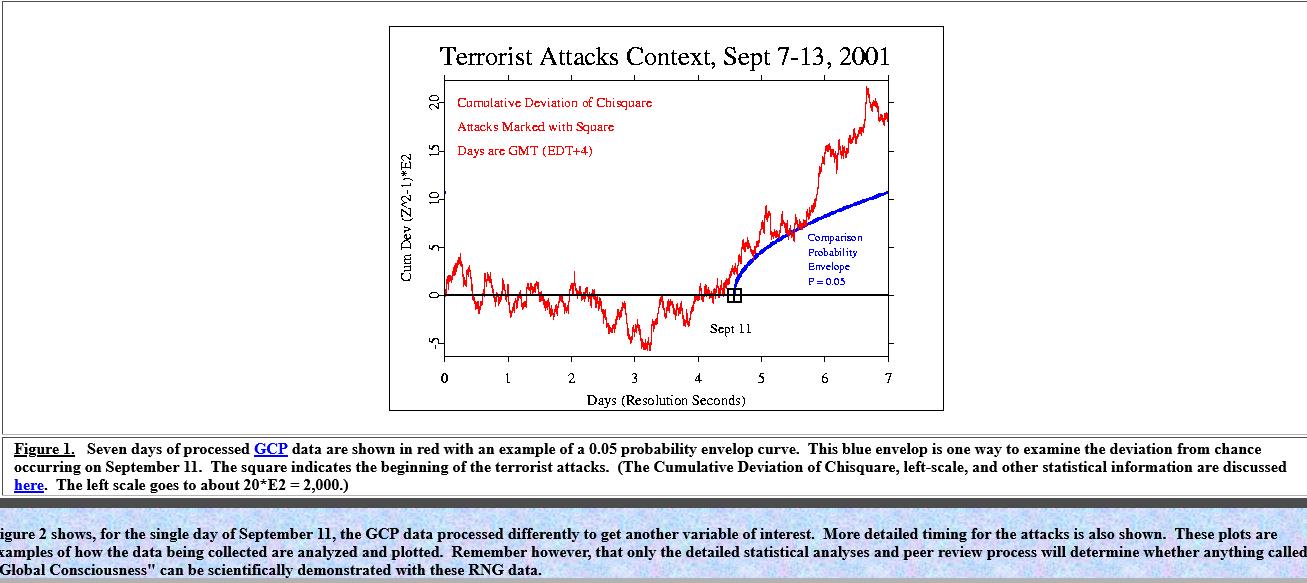 Screenshot_2021-05-07 Physics Can Global Events Affect Random Number Generators (1).png