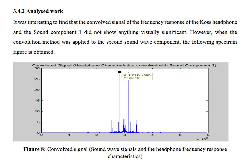 sounds graph dave case sounds.png