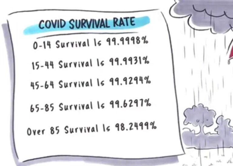 survival rate.jpg