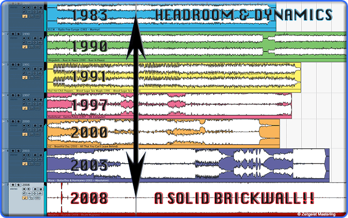 The_Loudness_Wars_Audio_Examples_696x436_fw.png