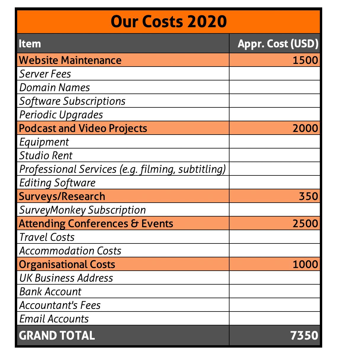 tinnitus-talk-costs.png
