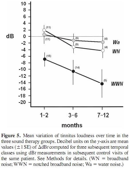 Volume Reduction - Lugli Paper.jpg